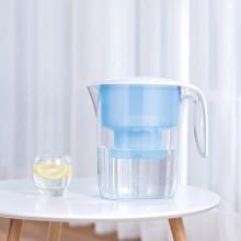 Фильтр для воды Xiaomi Mi Filter Kettle